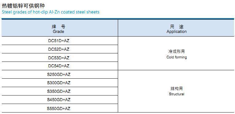 100克55%镀铝锌钢板规格