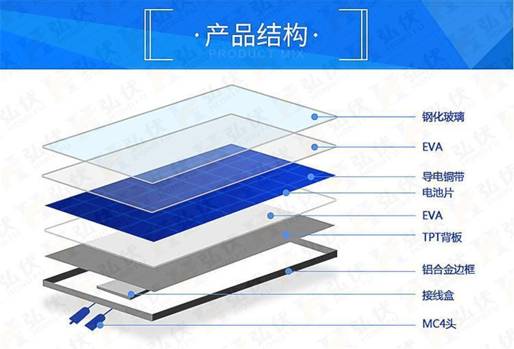 太阳能电池板接线