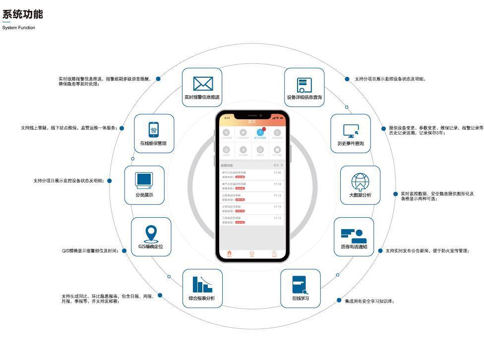 怀化智慧用电安全隐患监控系统制造商
