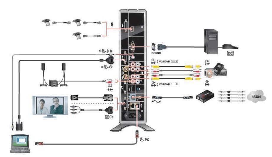 克拉玛依供应HDX7000