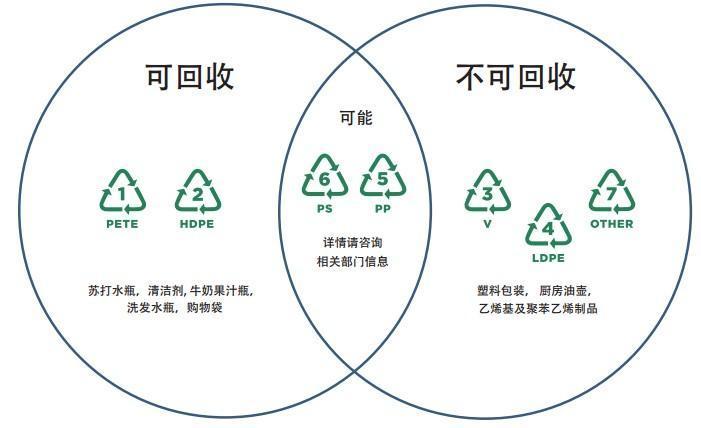 郫县塑料第三方检测报价