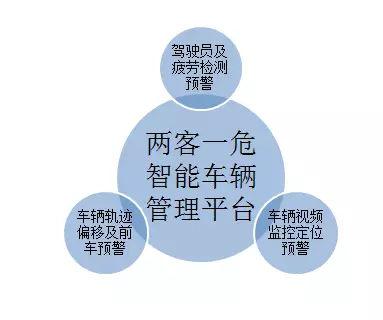 交通部794认证1076协议1078协议费用多少 在线免费咨询