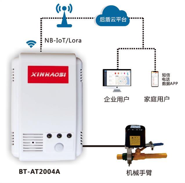 永州安全智慧用电管理系统制造商