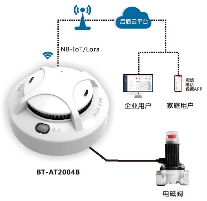 常德消防物联网智慧用电安全管理系统