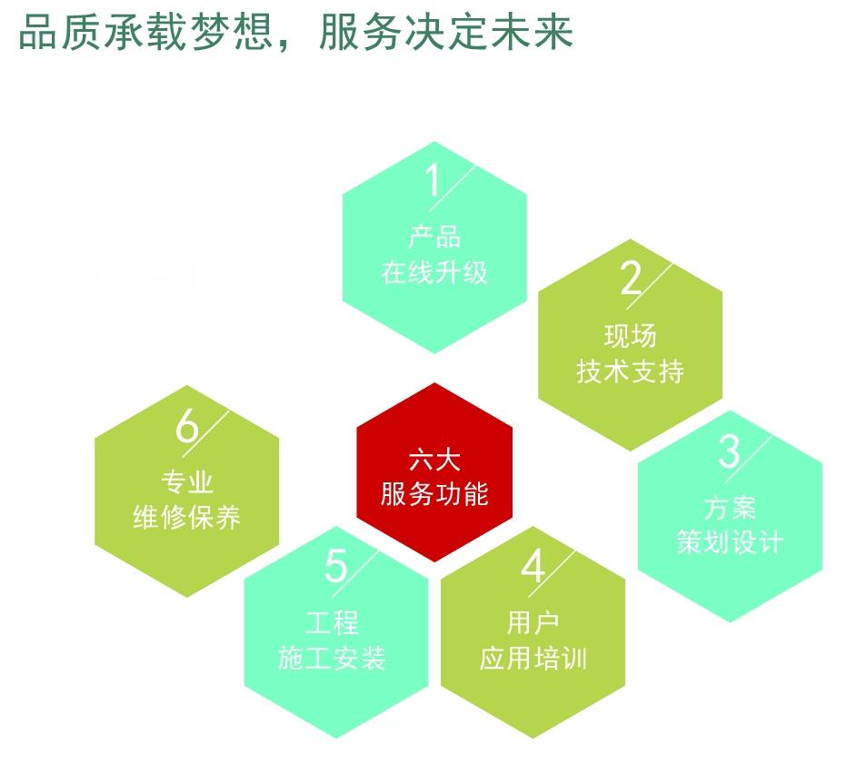 岳阳智慧用电安全管理系统加盟费用