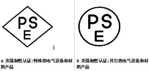 手环METI备案PSE认证费用多少
