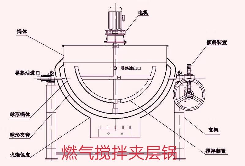 南宁蒸汽夹层锅