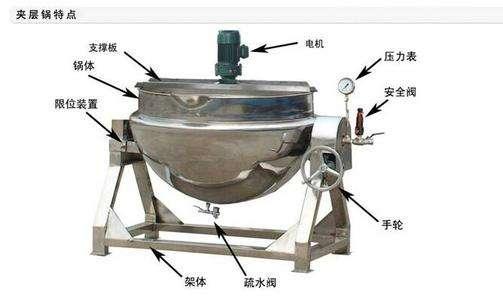 燃气夹层锅出售