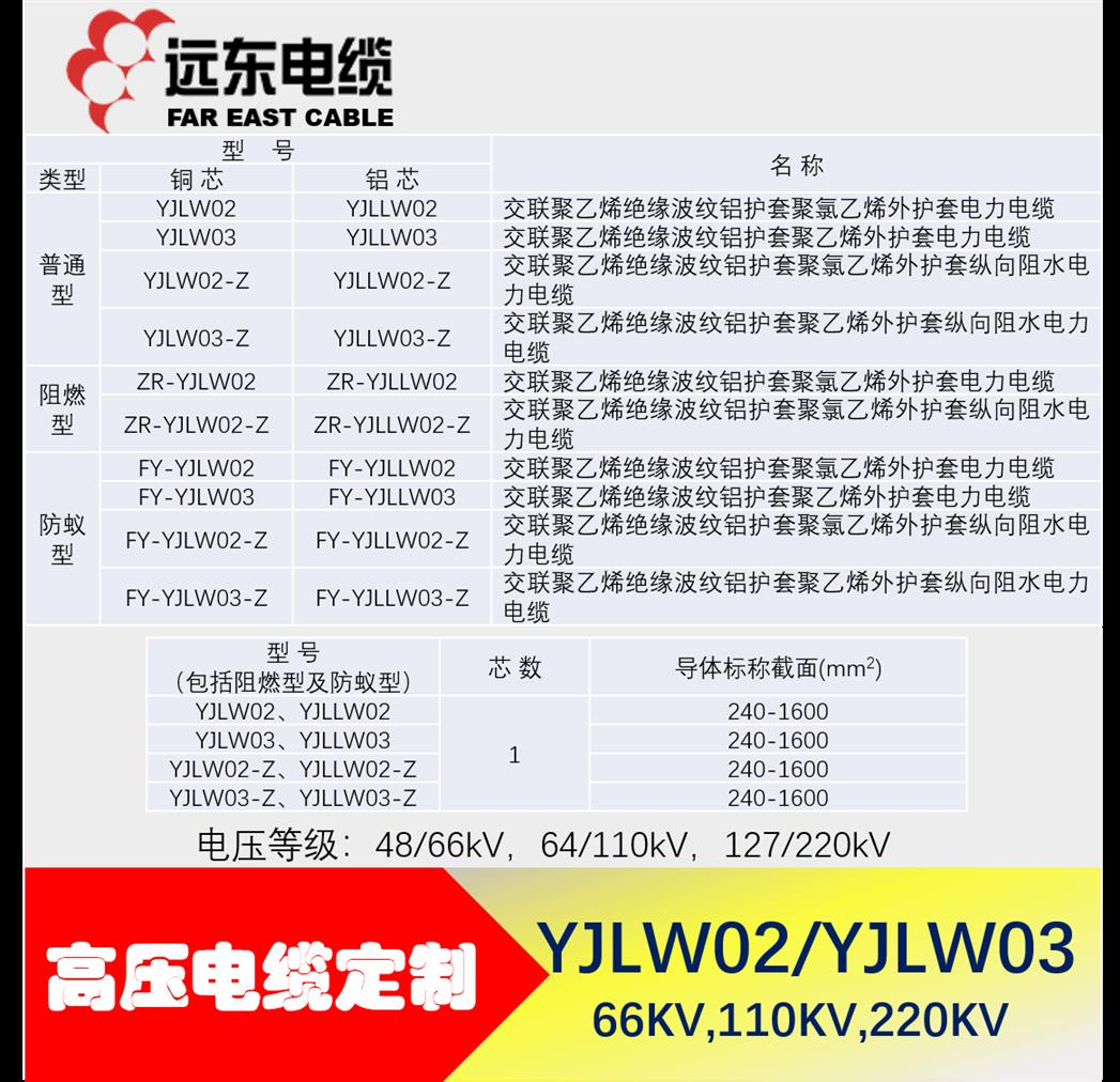 哈尔滨超高压电缆供应商