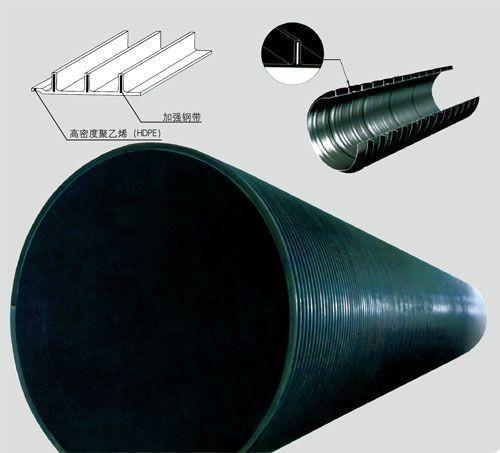 揭阳PE塑钢排水管规格